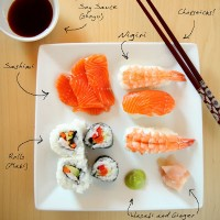 sushi+plate